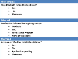 medicaid covered births 2008 through 2010 in the context of the