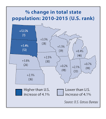 Map Of Midwestern States for midwest population growth will be a greater demographic