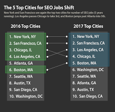 the 20 best cities for marketing jobs in 2017 marketing job guide