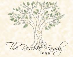 family tree graphic jpeg file only 40 00 via etsy