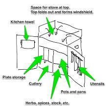 Camp Kitchen Box Plans by Diy Camp Kitchen Chuck Box