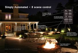 Landscape Outdoor Lighting Simply Automated Pre Configured Simplysmart Landscape Outdoor