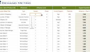 steering committee charter demand metric