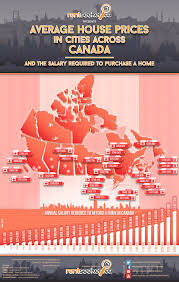 average apartment prices these are the average house prices in canada u0027s major cities