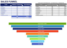 100 sales action plan template powerpoint best solutions of