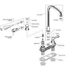 kitchen sinks bar sink drain parts diagram triple bowl rectangular