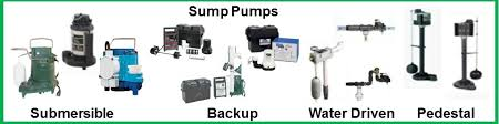 Pedestal Or Submersible Sump Pump Pumps Selection Sump Pump Review By Manufacturer For Best