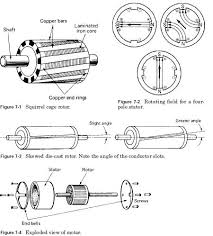 single phase 3 speed motor wiring diagram modernstork com