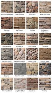 home design brick wall stone and patterns building materials