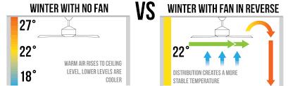 what direction for ceiling fan in winter reversing a ceiling fan hbm blog