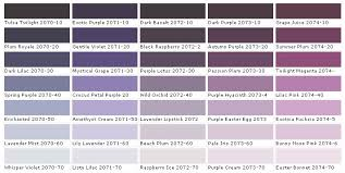 Plum Home Decor by C B I D Home Decor And Design Exploring Wall Color Color Of