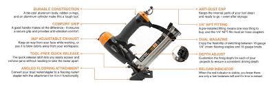 amazon com freeman pfbc940 4 in 1 18 mini flooring nailer