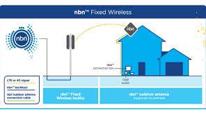 what is the nbn multi technology mix nbn australia u0027s new