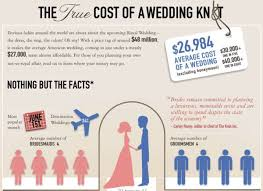 how much is a wedding wedding spending guides true cost of a wedding infographic