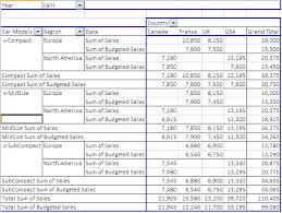 How To Create Pivot Tables In Excel Create An Excel Pivot Table Report Using Vba