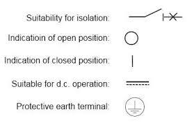 understanding circuit breaker markings
