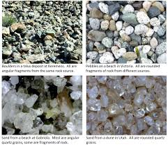 5 3 the products of weathering and erosion physical geology