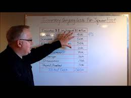 Square Feet Calc Calculate Warrehouse Inventory Carrying Costs Per Square Foot
