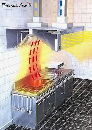 hotte cuisine professionnelle hotte aspirante professionnelle pour conception cuisine