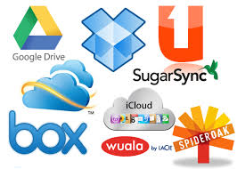 which is the best cloud storage your files