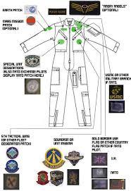army uniform patch placement