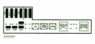 2004 chevy cavalier mini fuse box diagram u2013 circuit wiring diagrams