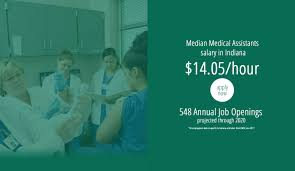 medical assisting ivy tech community college of indiana