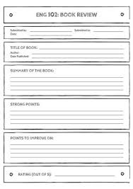 english worksheet templates canva