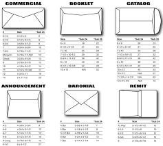 Envelopes Size Envelope Size Chart