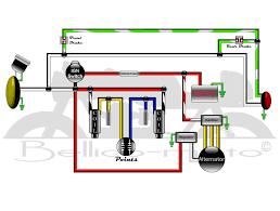 wiring diagrams for yamaha motorcycles u2013 the wiring diagram
