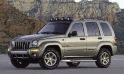 2004 jeep mpg 2004 jeep liberty mpg fuel economy data at truedelta