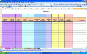 Rental Income And Expenses Spreadsheet Small Business Income And Expenses Worksheet Cehaer Spreadsheet