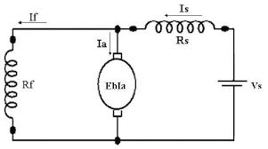 alone cummulative shunt dc motor