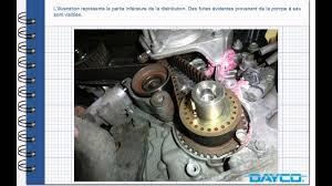 lexus service kit dayco montage kit de distribution lexus rx 400 h moteur 3mz