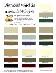 exterior paint color chart behr exterior paint colors georgian