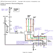 ford f150 trailer wiring harness diagram kwikpik me