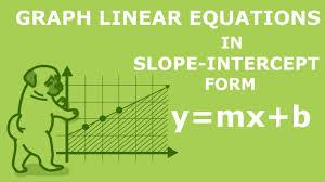 ʕ u2022ᴥ u2022ʔ graphing linear equations in slope intercept form y u003dmx b