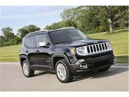 2018 jeep tomahawk jeep renegade prices reviews and pictures u s news world report