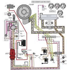 25 hp johnson wiring diagram 25 wirning diagrams