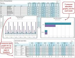 project management resource allocation template yaruki up info