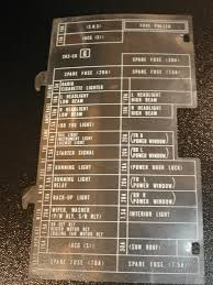 97 civic fuse diagram wiring diagram honda civic wiring image