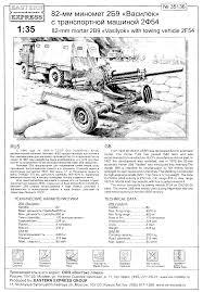gaz 66 sextant blog 100 газ 66 gaz 66 military light utility truck