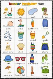 353 best speech therapy noun vocabulary images on pinterest