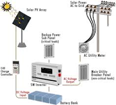 princeton engineering services renewable energy systems solar