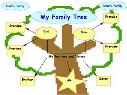 family tree template clipart panda free clipart images family