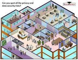 privacy training security training hipaa training blog