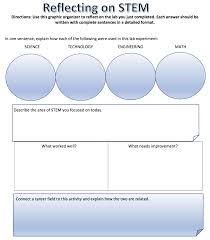 thanksgiving graphic organizer stem reflections graphic organizer the learned teacher
