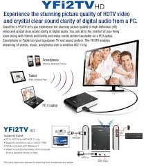 how to connect android phone to tv grandtec yfi2tv connect pc android tab phone to tv hd via