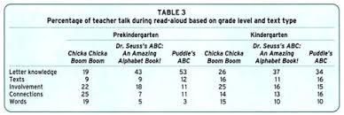 De Seuss Abc Read Aloud Alphabeth Book For Academic Onefile Document Alphabet Books In Early