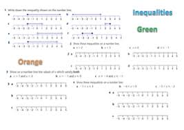 inequalities graphing ks4 maths by bballard teaching